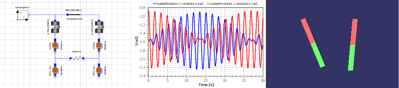 coupled pendulum simulation